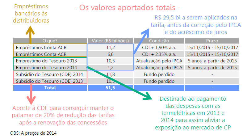 graficos-consumo-3